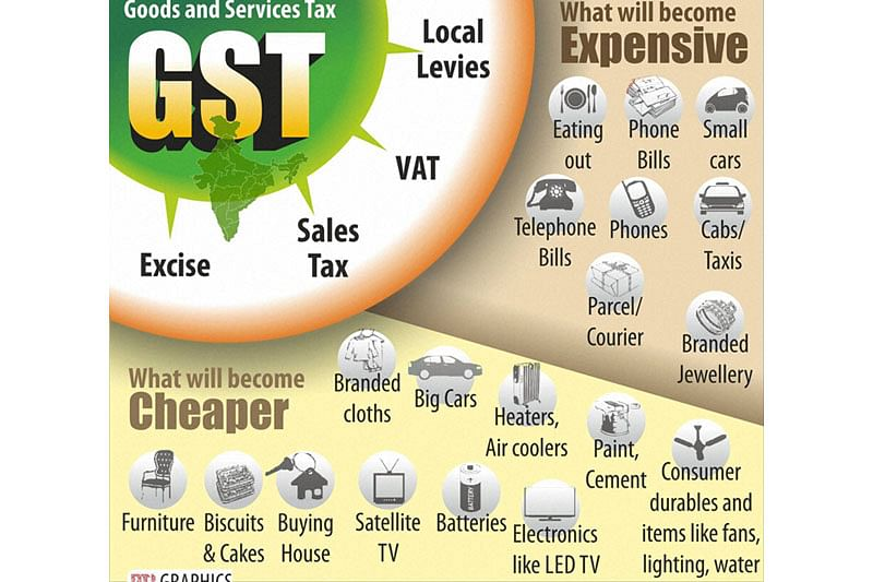 No more octroi in Mumbai after GST?